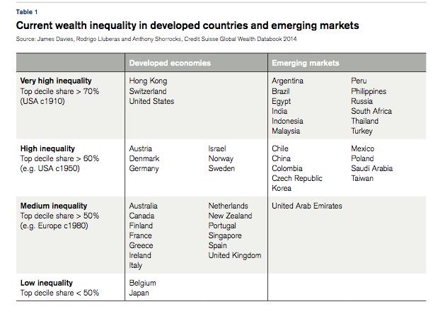 Image Result For Credit Suisse Online Test